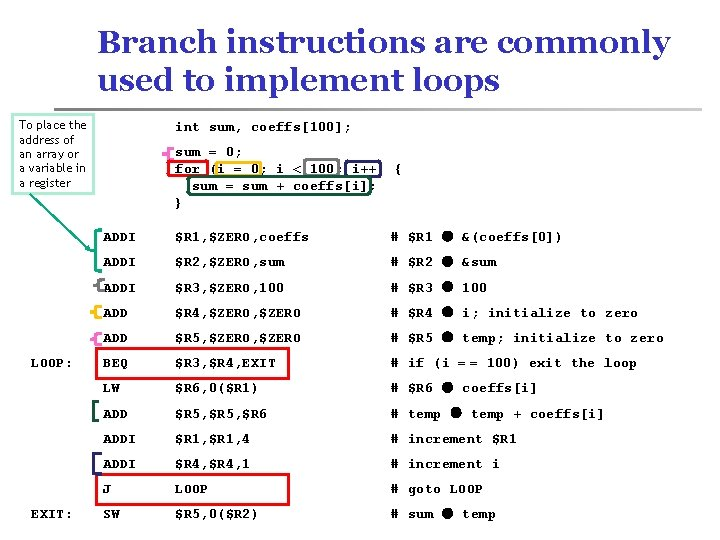 Branch instructions are commonly used to implement loops To place the address of an