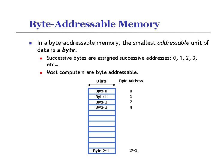 Byte-Addressable Memory n In a byte-addressable memory, the smallest addressable unit of data is