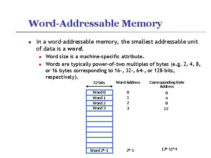 Word-Addressable Memory n In a word-addressable memory, the smallest addressable unit of data is