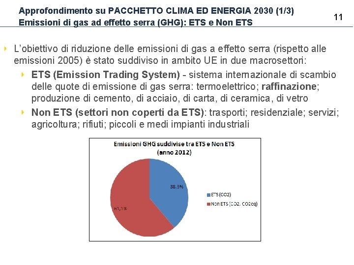 Approfondimento su PACCHETTO CLIMA ED ENERGIA 2030 (1/3) Emissioni di gas ad effetto serra