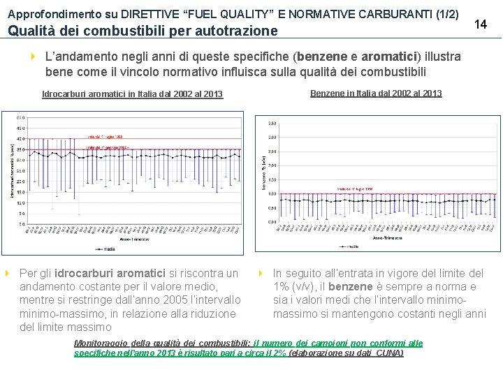 """Approfondimento su DIRETTIVE """"FUEL QUALITY"""" E NORMATIVE CARBURANTI (1/2) Qualità dei combustibili per autotrazione"""