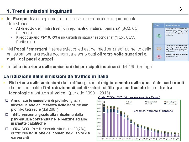 3 1. Trend emissioni inquinanti In Europa disaccoppiamento tra crescita economica e inquinamento atmosferico