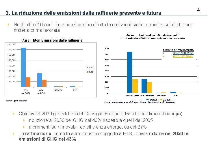 4 2. La riduzione delle emissioni dalle raffinerie presente e futura Negli ultimi 10