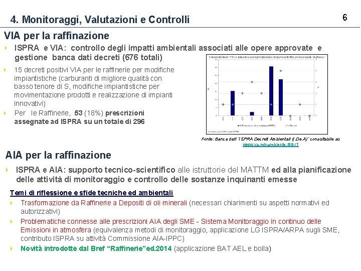 6 4. Monitoraggi, Valutazioni e Controlli VIA per la raffinazione ISPRA e VIA: controllo