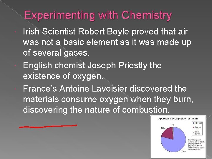 Experimenting with Chemistry Irish Scientist Robert Boyle proved that air was not a basic