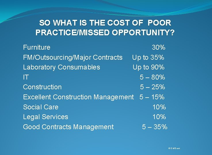SO WHAT IS THE COST OF POOR PRACTICE/MISSED OPPORTUNITY? Furniture 30% FM/Outsourcing/Major Contracts Up