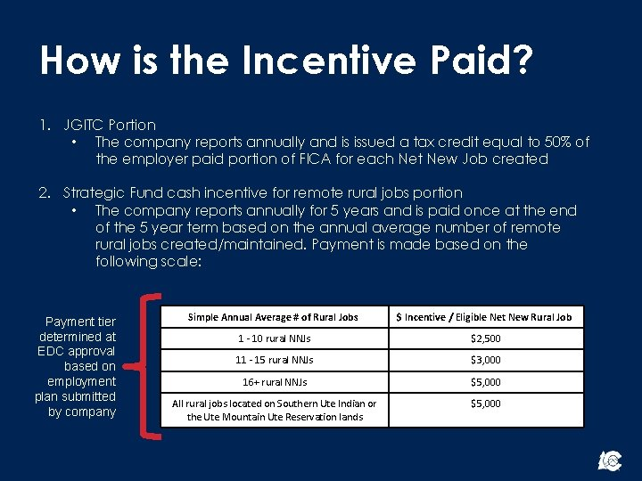How is the Incentive Paid? 1. JGITC Portion • The company reports annually and