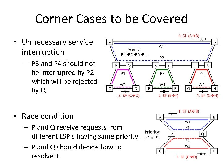 Corner Cases to be Covered • Unnecessary service interruption – P 3 and P