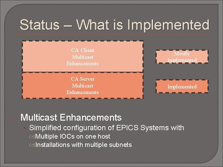 Status – What is Implemented CA Client Multicast Enhancements Mostly Implemented CA Server Multicast