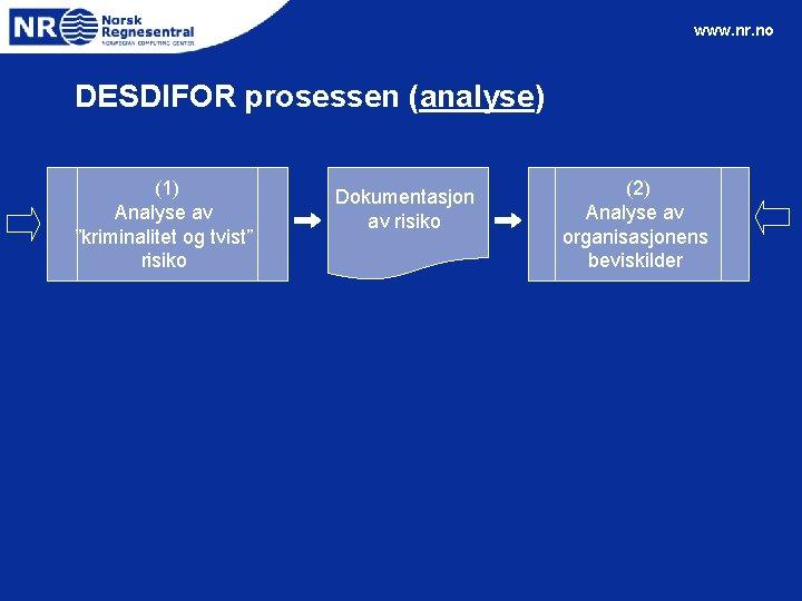 """www. nr. no DESDIFOR prosessen (analyse) (1) Analyse av """"kriminalitet og tvist"""" risiko Dokumentasjon"""