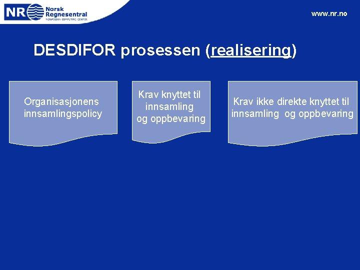 www. nr. no DESDIFOR prosessen (realisering) Organisasjonens innsamlingspolicy Krav knyttet til innsamling og oppbevaring