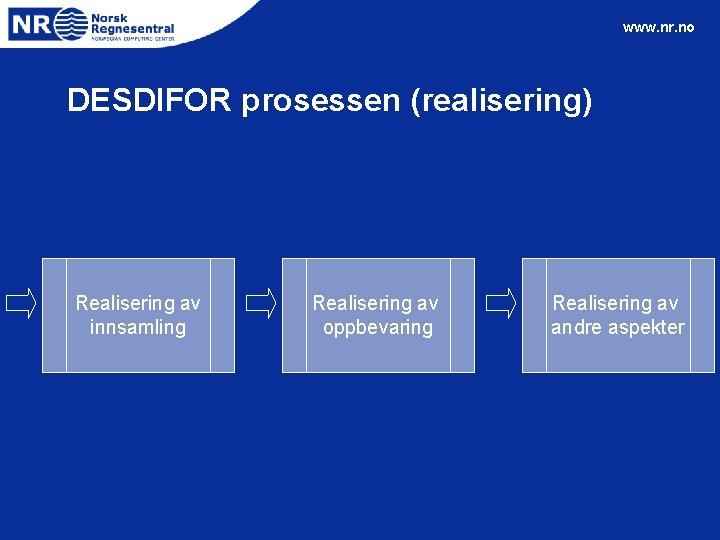 www. nr. no DESDIFOR prosessen (realisering) Realisering av innsamling Realisering av oppbevaring Realisering av