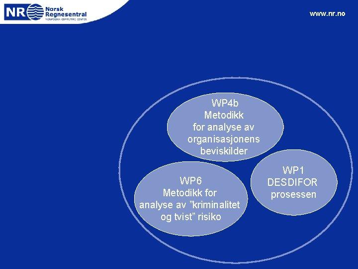 www. nr. no WP 4 b Metodikk for analyse av organisasjonens beviskilder WP 6