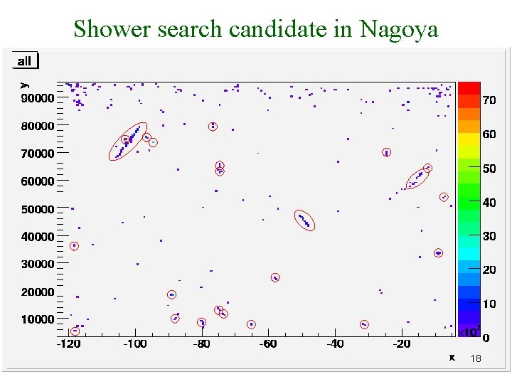 Shower search candidate in Nagoya 18