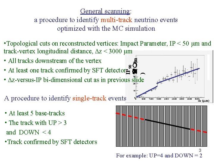 General scanning: a procedure to identify multi-track neutrino events optimized with the MC simulation