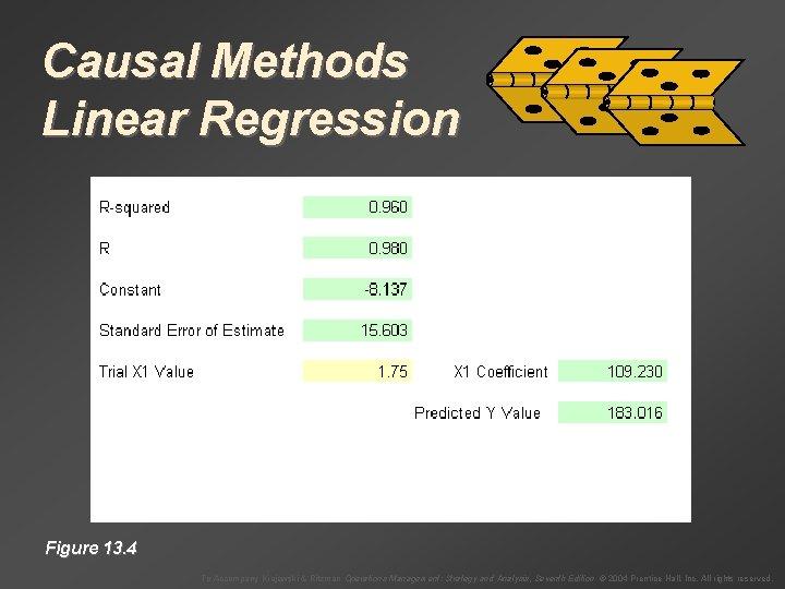 Causal Methods Linear Regression Figure 13. 4 To Accompany Krajewski & Ritzman Operations Management: