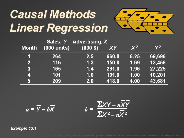 Causal Methods Linear Regression Month 1 2 3 4 5 Sales, Y Advertising, X