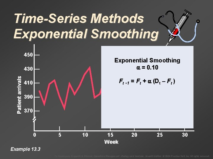 Time-Series Methods Exponential Smoothing Patient arrivals 450 — 430 — Exponential Smoothing = 0.