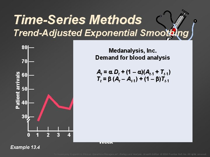 Time-Series Methods Trend-Adjusted Exponential Smoothing 80 — Medanalysis, Inc. Demand for blood analysis Patient