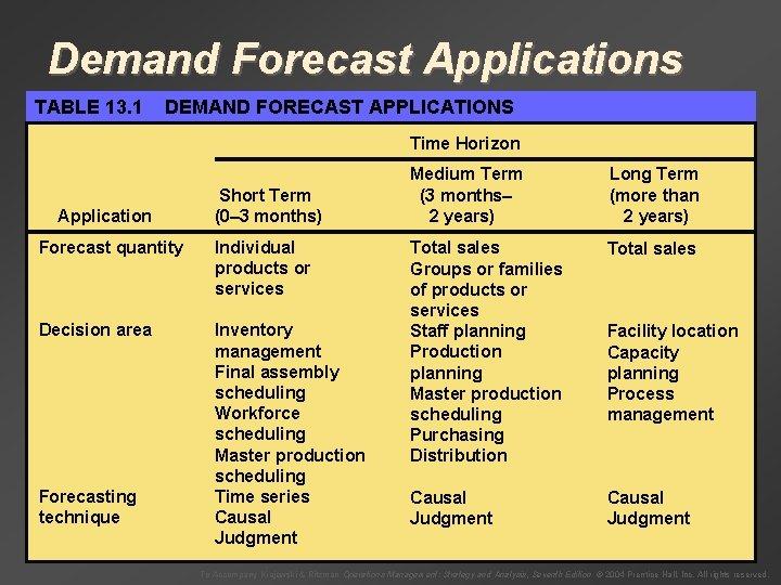 Demand Forecast Applications TABLE 13. 1 DEMAND FORECAST APPLICATIONS Time Horizon Application Short Term