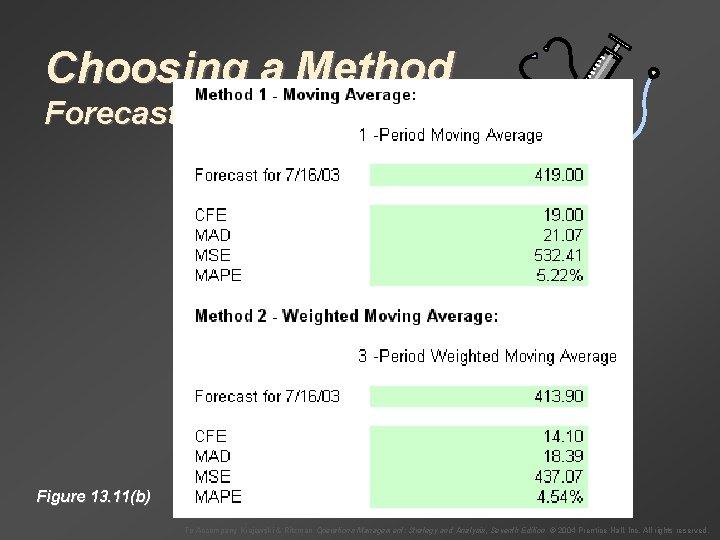 Choosing a Method Forecast Error Figure 13. 11(b) To Accompany Krajewski & Ritzman Operations