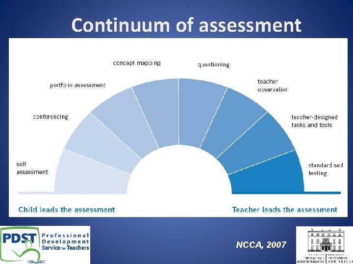 Continuum of assessment NCCA, 2007