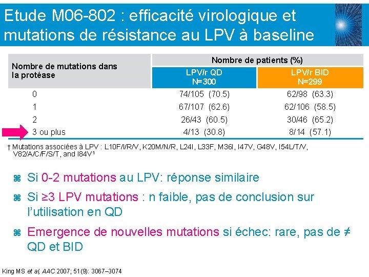 Etude M 06 -802 : efficacité virologique et mutations de résistance au LPV à
