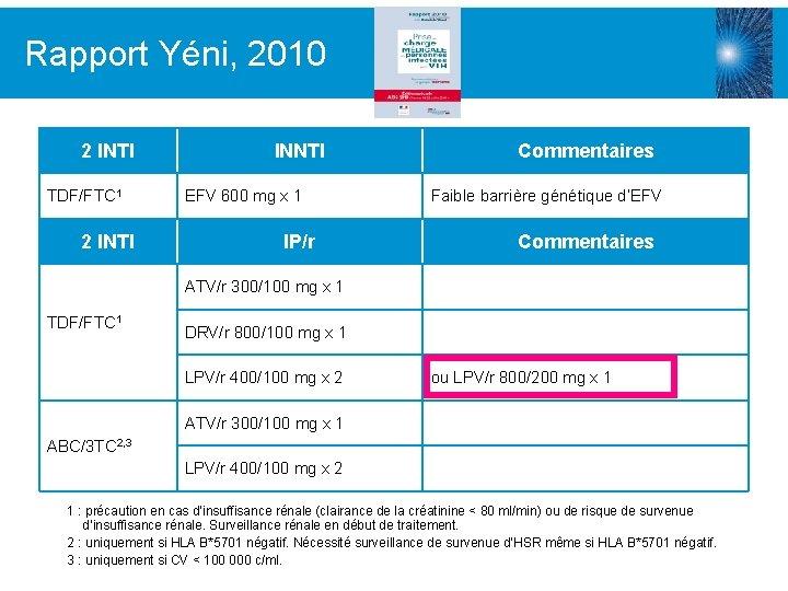 Rapport Yéni, 2010 2 INTI TDF/FTC 1 2 INTI INNTI EFV 600 mg x