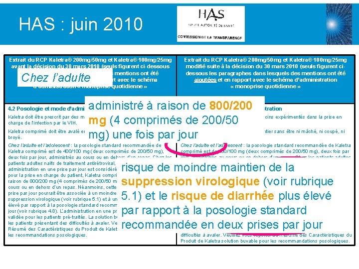 HAS : juin 2010 Extrait du RCP Kaletra® 200 mg/50 mg et Kaletra®
