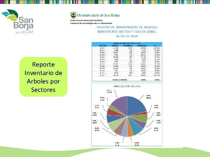 Reporte Inventario de Arboles por Sectores