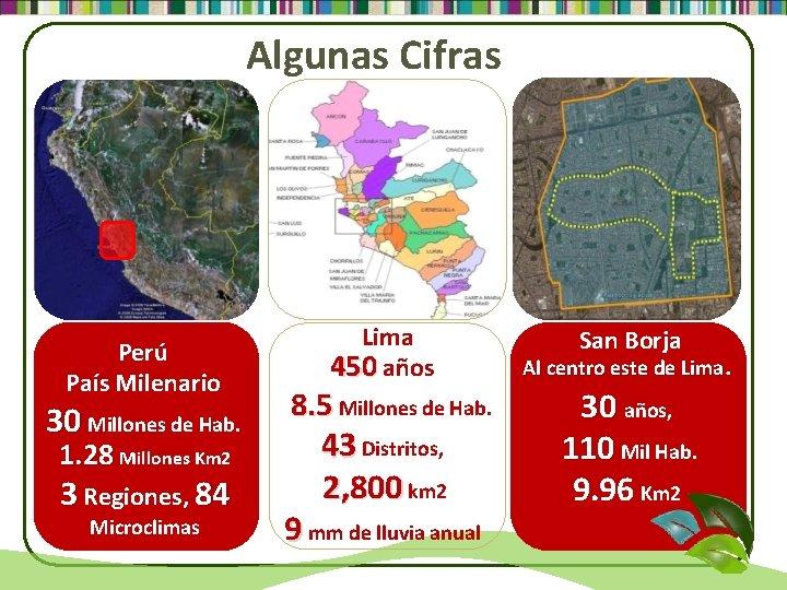 Algunas Cifras Perú País Milenario 30 Millones de Hab. 1. 28 Millones Km 2
