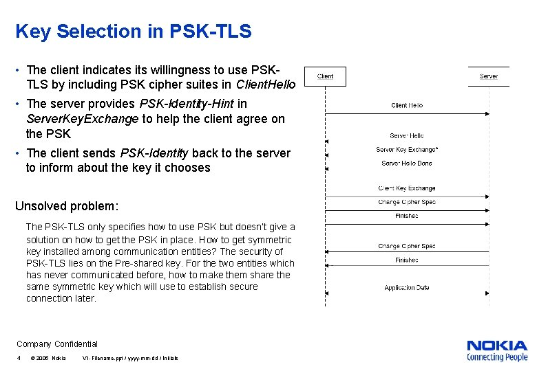 Key Selection in PSK-TLS • The client indicates its willingness to use PSKTLS by