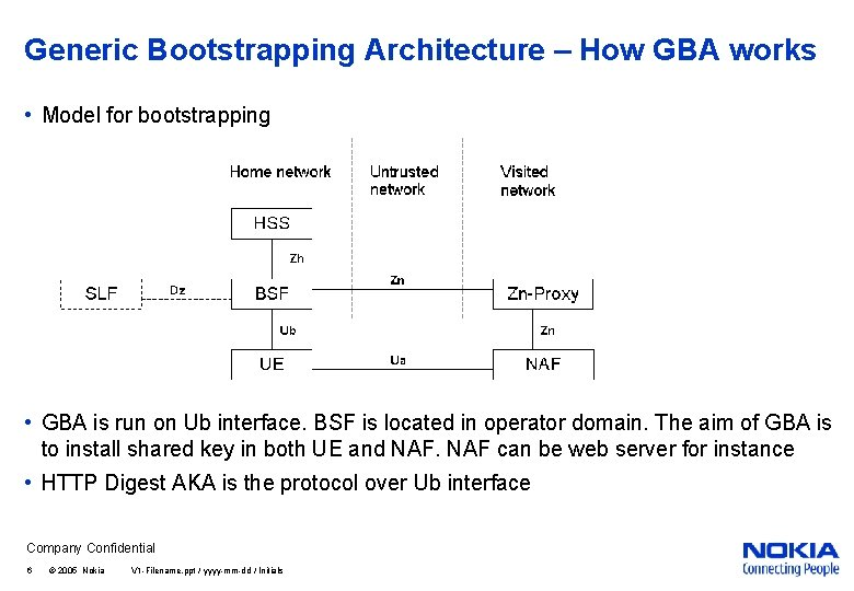 Generic Bootstrapping Architecture – How GBA works • Model for bootstrapping • GBA is
