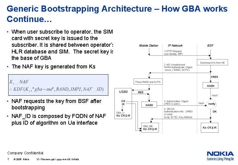 Generic Bootstrapping Architecture – How GBA works Continue… • When user subscribe to operator,