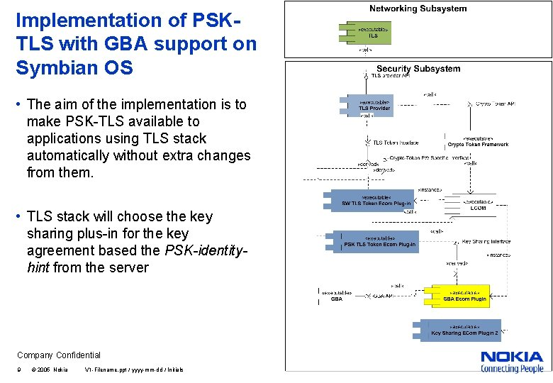 Implementation of PSKTLS with GBA support on Symbian OS • The aim of the
