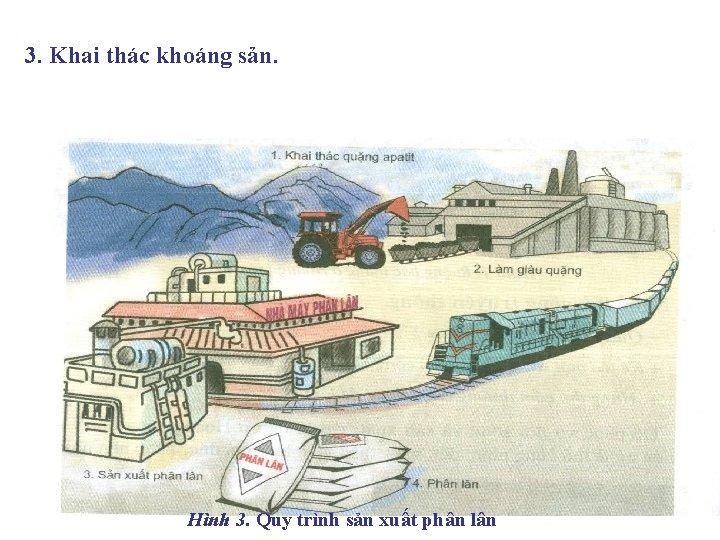 3. Khai thác khoáng sản. Hình 3. Quy trình sản xuất phân lân
