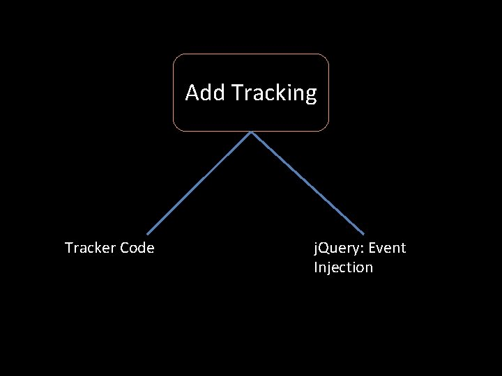 Add Tracking Tracker Code j. Query: Event Injection