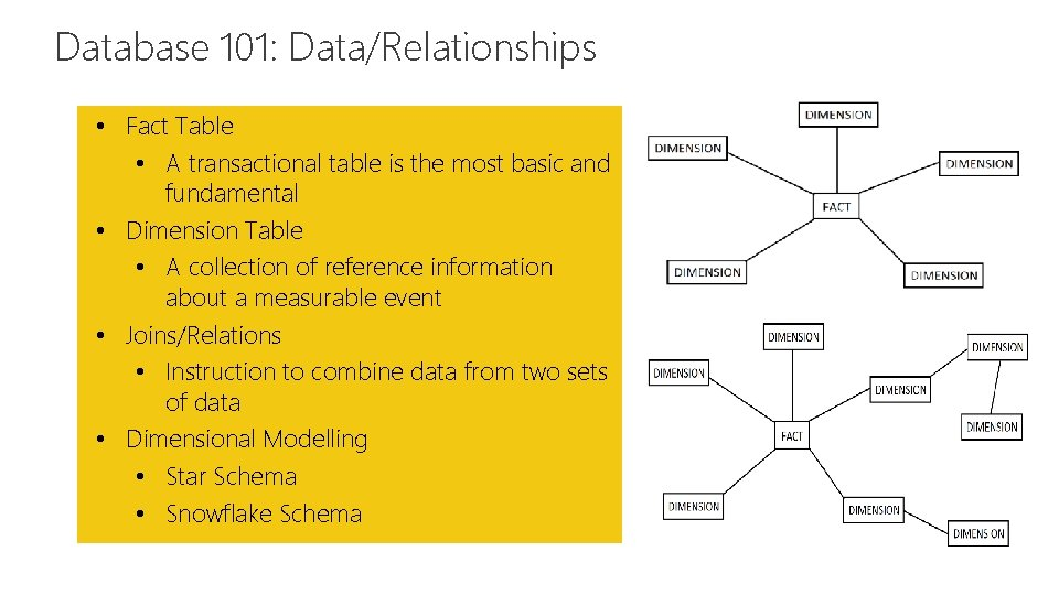 Database 101: Data/Relationships Feature • Fact Table • A transactional table is the most