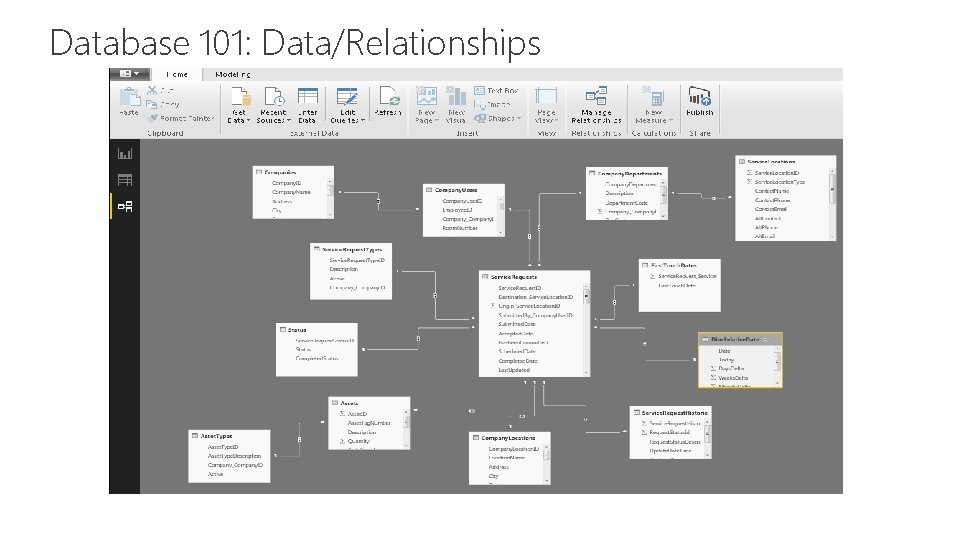 Database 101: Data/Relationships Feature