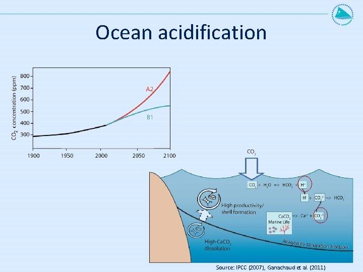 Ocean acidification Source: IPCC (2007), Ganachaud et al. (2011)