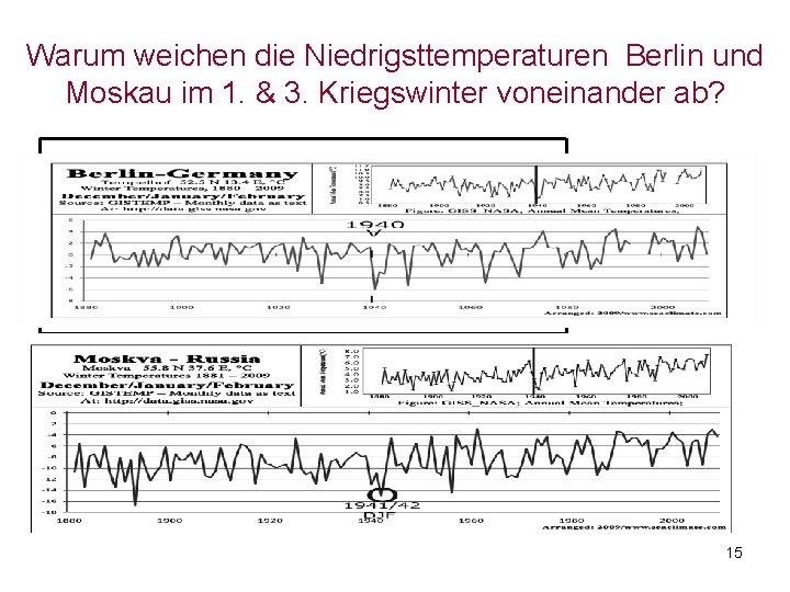 Warum weichen die Niedrigsttemperaturen Berlin und Moskau im 1. & 3. Kriegswinter voneinander ab?