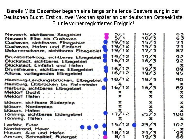 Bereits Mitte Dezember begann eine lange anhaltende Seevereisung in der Deutschen Bucht. Erst ca.