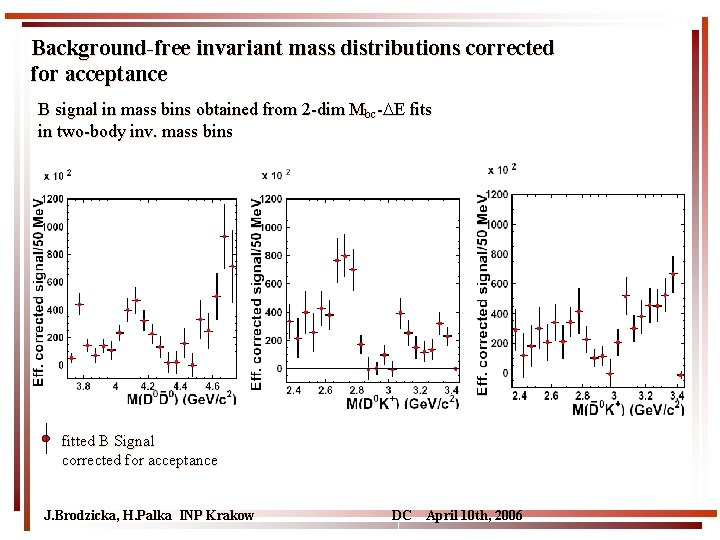 Background-free invariant mass distributions corrected for acceptance B signal in mass bins obtained from