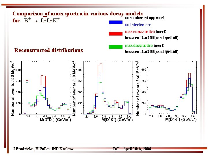 Comparison of mass spectra in various decay models non-coherent approach for B+ D 0