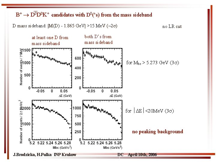 B+ D 0 D 0 K+ candidates with D 0('s) from the mass sideband