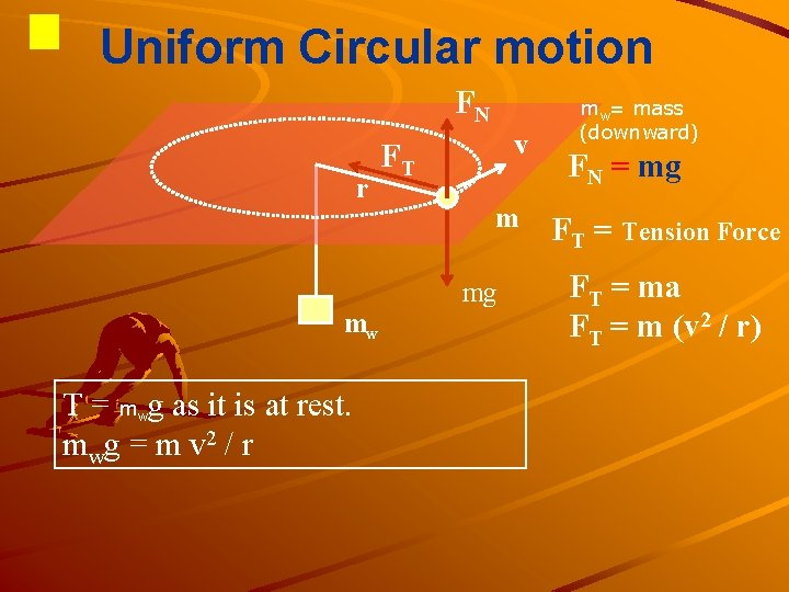 Uniform Circular motion FN r mw T = m g as it is at