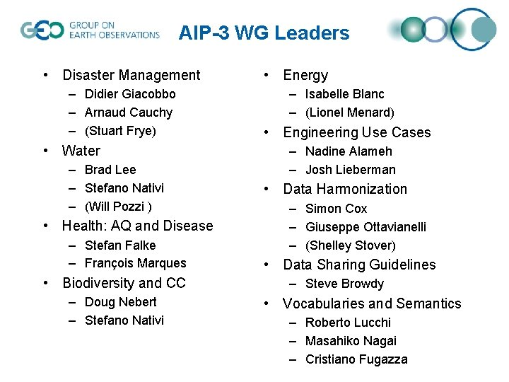 AIP-3 WG Leaders • Disaster Management – Didier Giacobbo – Arnaud Cauchy – (Stuart
