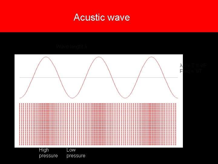 Acustic wave Wave lenght λ λ = v T = v/F Freq = 1/T