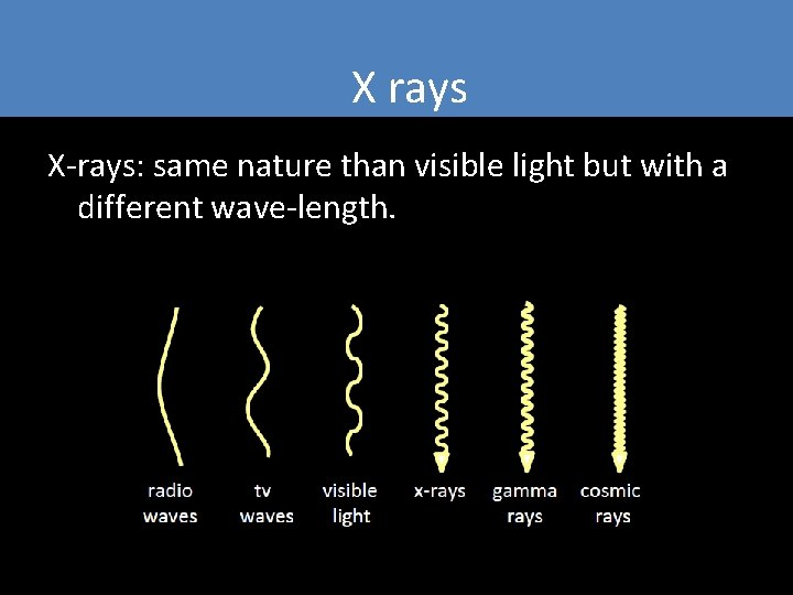 X rays X-rays: same nature than visible light but with a different wave-length.