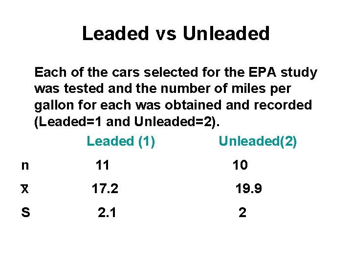 Leaded vs Unleaded Each of the cars selected for the EPA study was tested